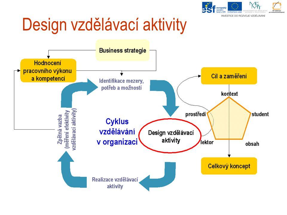Design vzdělávací aktivity