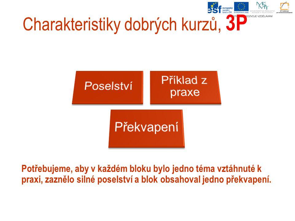 Charakteristiky dobrých kurzů, 3P Potřebujeme, aby v každém bloku bylo jedno téma vztáhnuté k praxi, zaznělo silné poselství a blok obsahoval jedno překvapení.