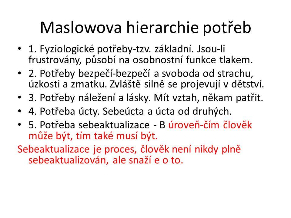 Abraham Harold Maslow Znaky sebeaktualizujících se osob dle Maslova (př.