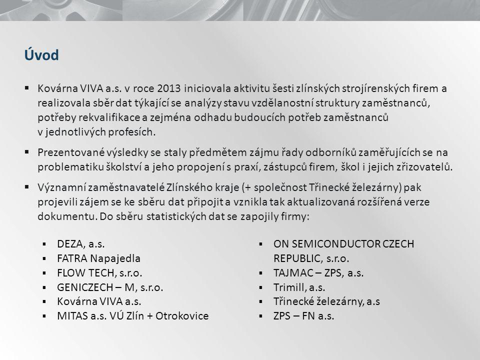 Úvod  Kovárna VIVA a.s. v roce 2013 iniciovala aktivitu šesti zlínských strojírenských firem a realizovala sběr dat týkající se analýzy stavu vzdělan