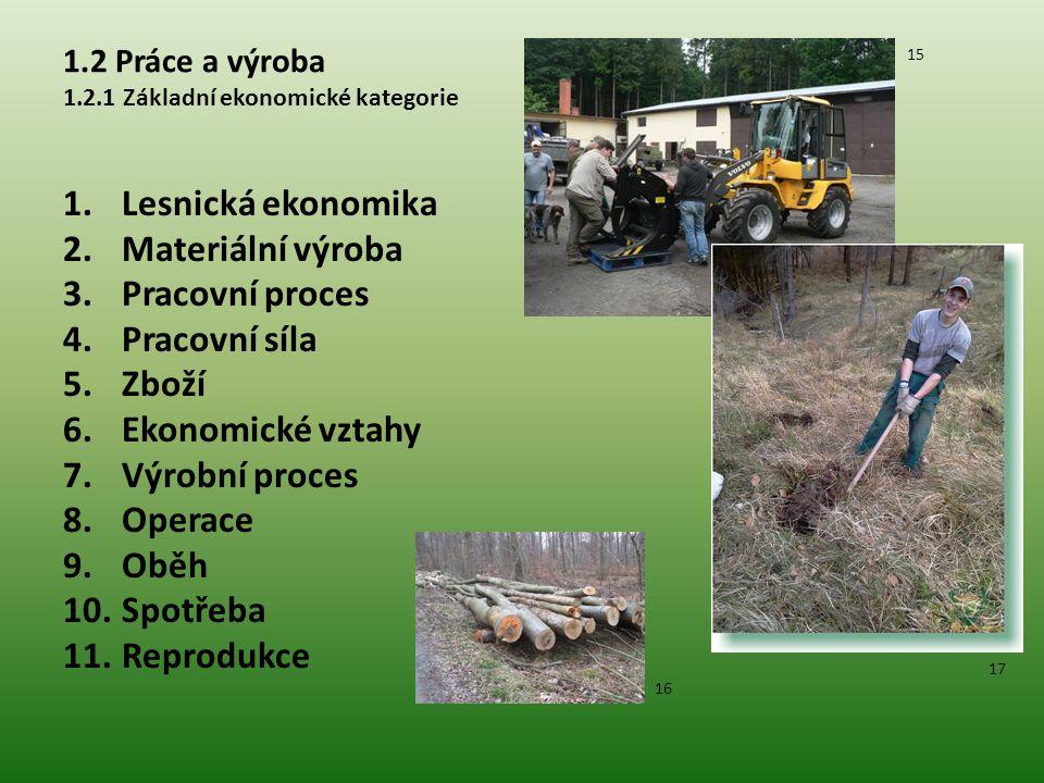 1.2 Práce a výroba 1.2.1 Základní ekonomické kategorie 1.Lesnická ekonomika 2.Materiální výroba 3.Pracovní proces 4.Pracovní síla 5.Zboží 6.Ekonomické vztahy 7.Výrobní proces 8.Operace 9.Oběh 10.Spotřeba 11.Reprodukce 15 17 16