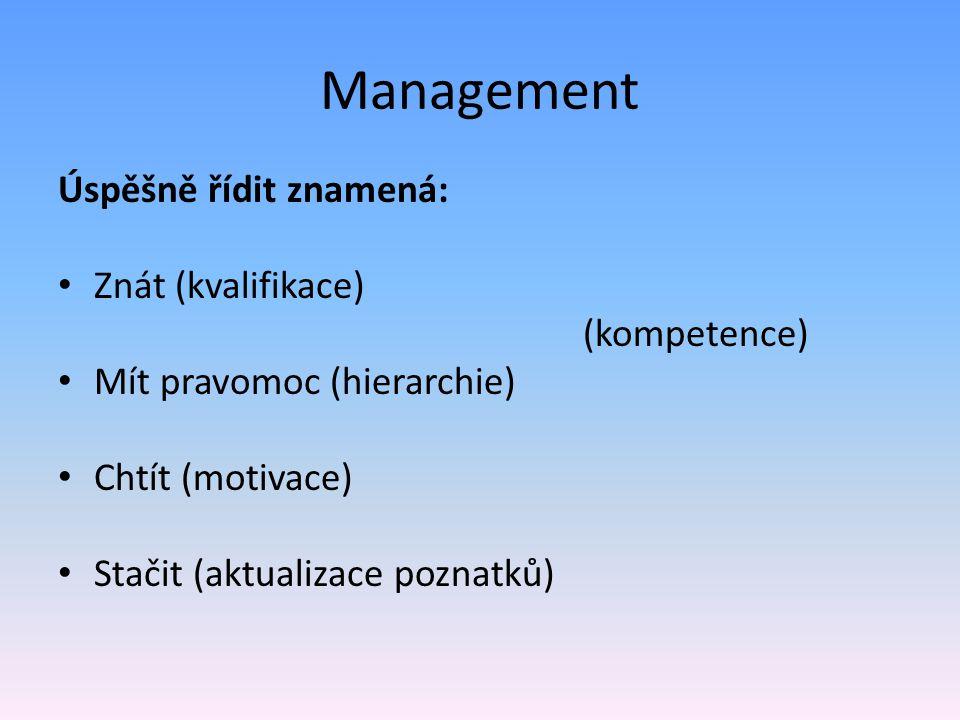 Management Úspěšně řídit znamená: Znát (kvalifikace) (kompetence) Mít pravomoc (hierarchie) Chtít (motivace) Stačit (aktualizace poznatků)