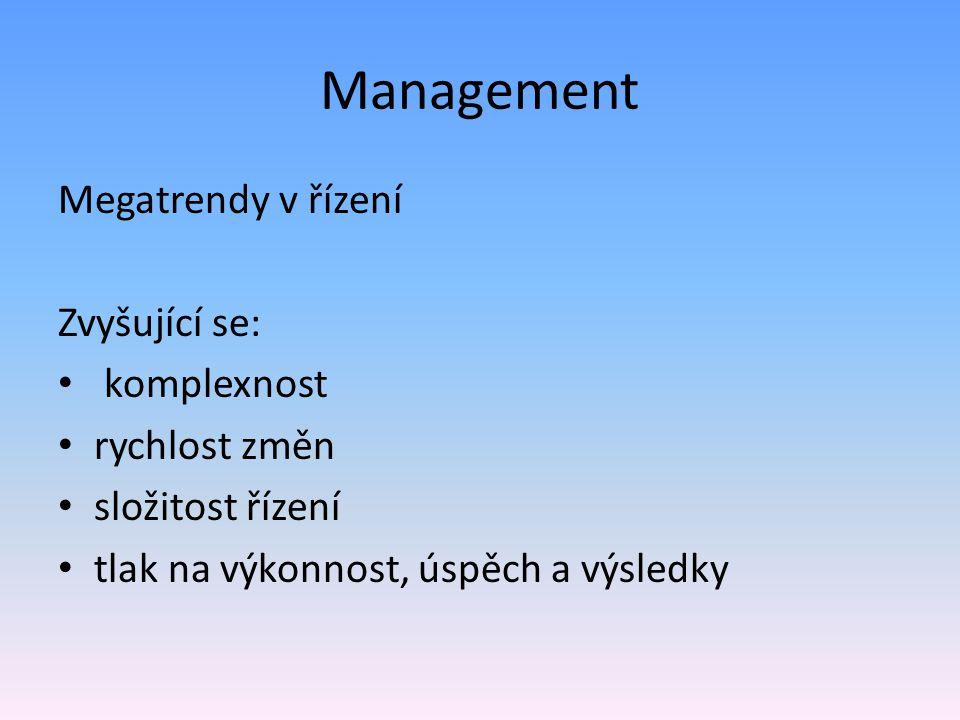 Management Megatrendy v řízení Zvyšující se: komplexnost rychlost změn složitost řízení tlak na výkonnost, úspěch a výsledky