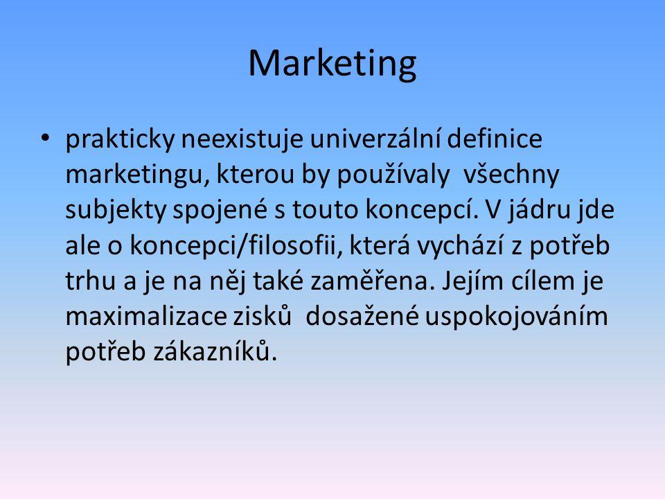 Marketing prakticky neexistuje univerzální definice marketingu, kterou by používaly všechny subjekty spojené s touto koncepcí. V jádru jde ale o konce