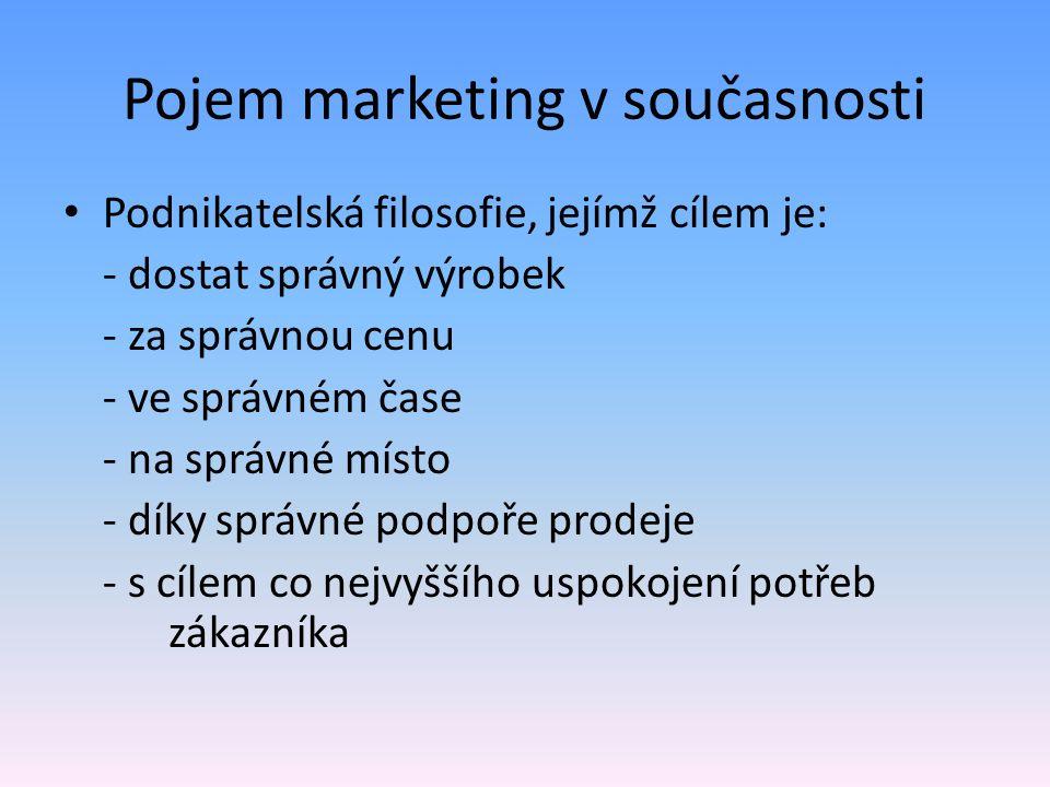Pojem marketing v současnosti Podnikatelská filosofie, jejímž cílem je: - dostat správný výrobek - za správnou cenu - ve správném čase - na správné mí