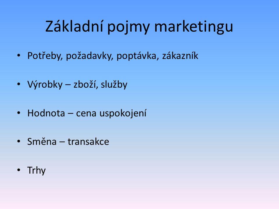 Základní pojmy marketingu Potřeby, požadavky, poptávka, zákazník Výrobky – zboží, služby Hodnota – cena uspokojení Směna – transakce Trhy