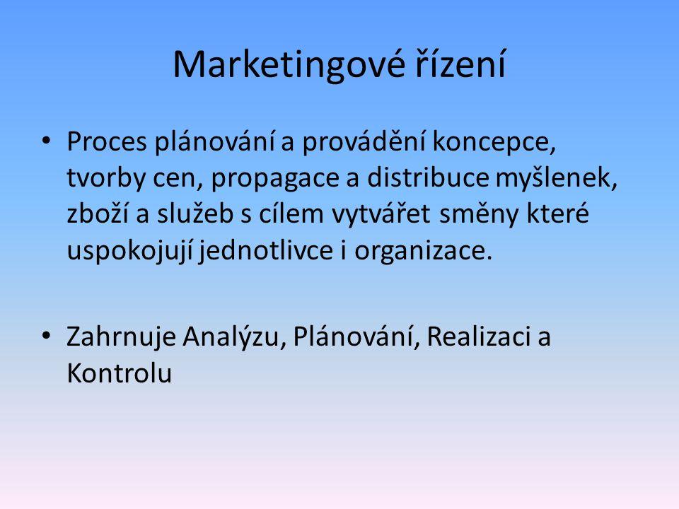 Marketingové řízení Proces plánování a provádění koncepce, tvorby cen, propagace a distribuce myšlenek, zboží a služeb s cílem vytvářet směny které uspokojují jednotlivce i organizace.