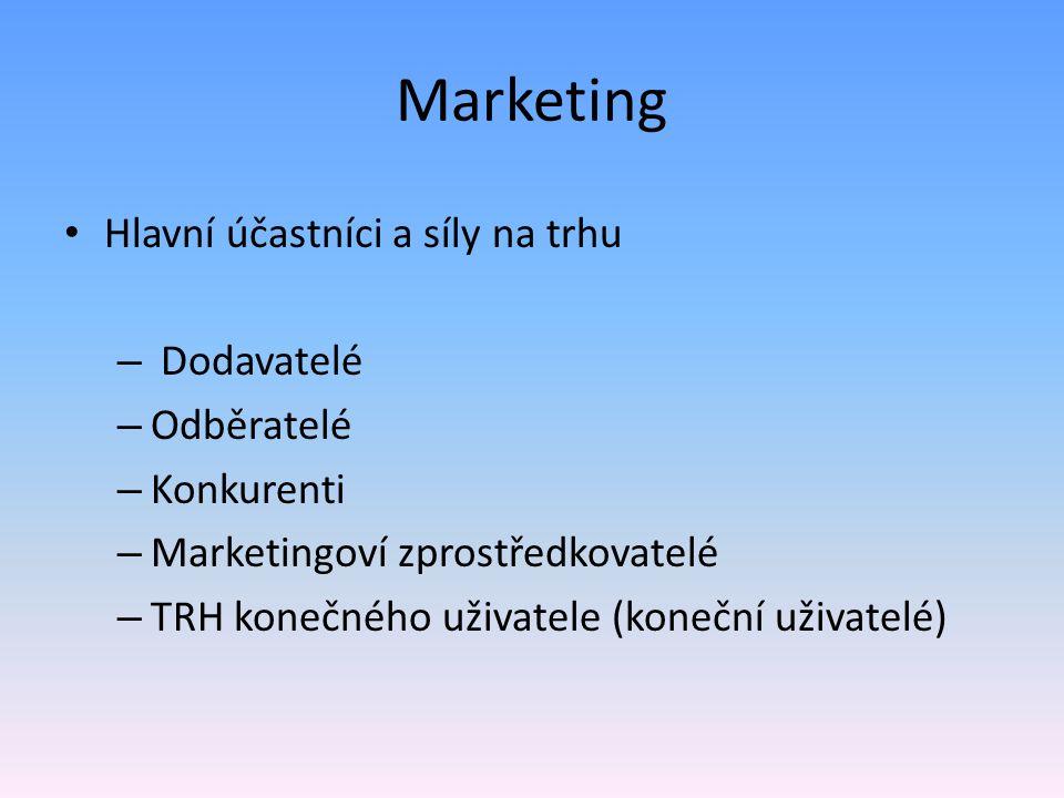 Marketing Hlavní účastníci a síly na trhu – Dodavatelé – Odběratelé – Konkurenti – Marketingoví zprostředkovatelé – TRH konečného uživatele (koneční u