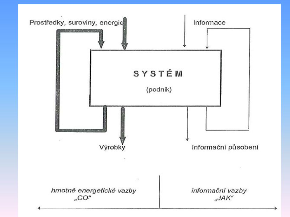 Systémový přístup k procesu řízení V mnoha případech organizační praxe se ukazuje být výhodné posuzovat organizaci jako systém a souvislosti jejího ch