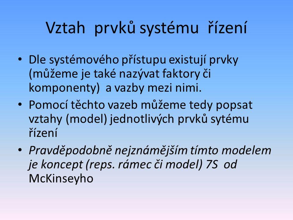 Vztah prvků systému řízení Dle systémového přístupu existují prvky (můžeme je také nazývat faktory či komponenty) a vazby mezi nimi. Pomocí těchto vaz