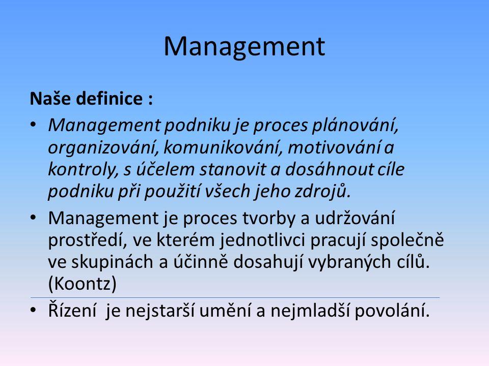 Management Naše definice : Management podniku je proces plánování, organizování, komunikování, motivování a kontroly, s účelem stanovit a dosáhnout cíle podniku při použití všech jeho zdrojů.