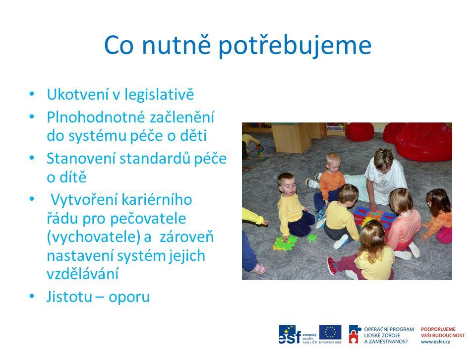 Co nutně potřebujeme Ukotvení v legislativě Plnohodnotné začlenění do systému péče o děti Stanovení standardů péče o dítě Vytvoření kariérního řádu pro pečovatele (vychovatele) a zároveň nastavení systém jejich vzdělávání Jistotu – oporu