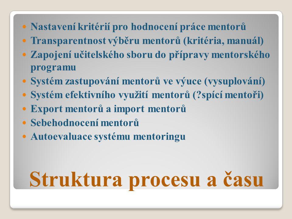 Struktura procesu a času Nastavení kritérií pro hodnocení práce mentorů Transparentnost výběru mentorů (kritéria, manuál) Zapojení učitelského sboru do přípravy mentorského programu Systém zastupování mentorů ve výuce (vysuplování) Systém efektivního využití mentorů ( spící mentoři) Export mentorů a import mentorů Sebehodnocení mentorů Autoevaluace systému mentoringu