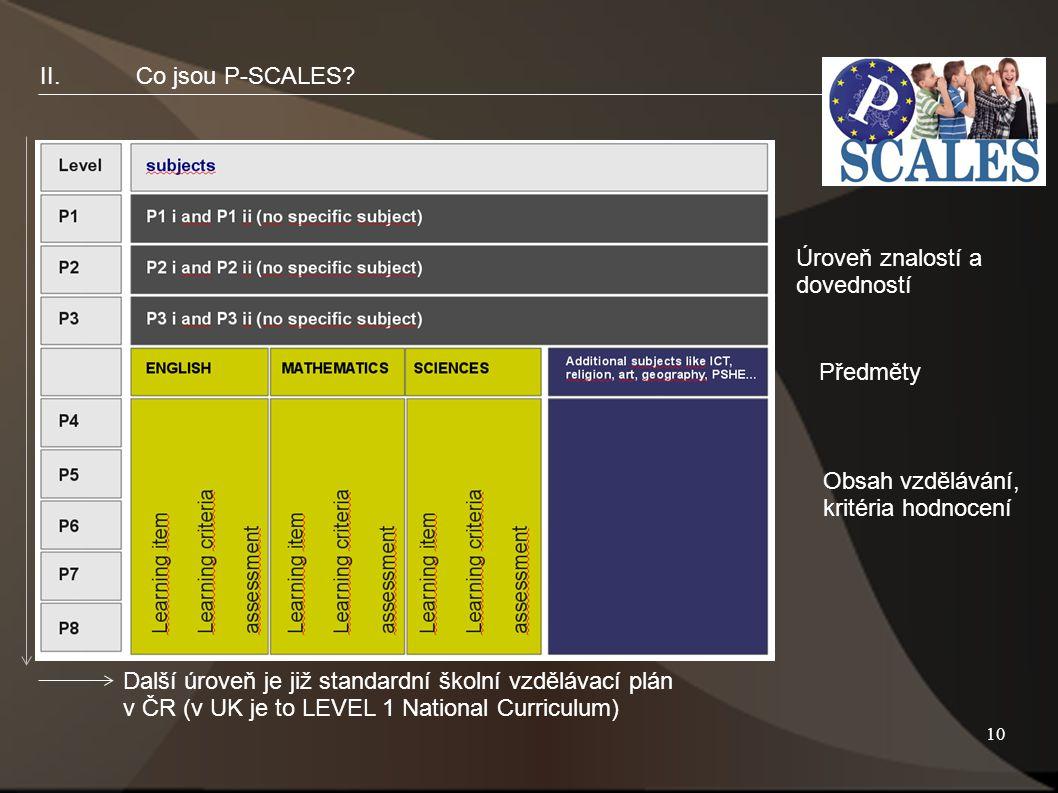 10 II.Co jsou P-SCALES? Další úroveň je již standardní školní vzdělávací plán v ČR (v UK je to LEVEL 1 National Curriculum) Úroveň znalostí a dovednos