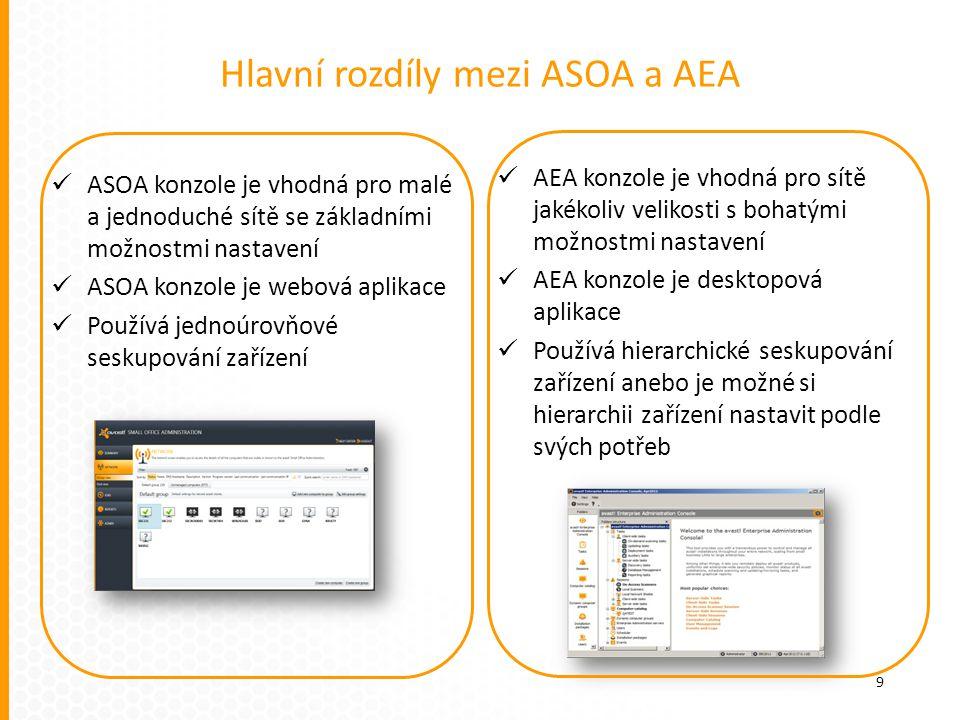 Hlavní rozdíly mezi ASOA a AEA ASOA konzole je vhodná pro malé a jednoduché sítě se základními možnostmi nastavení ASOA konzole je webová aplikace Pou