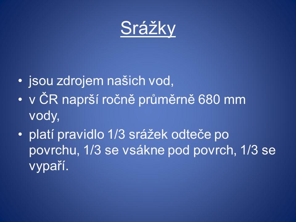 Srážky jsou zdrojem našich vod, v ČR naprší ročně průměrně 680 mm vody, platí pravidlo 1/3 srážek odteče po povrchu, 1/3 se vsákne pod povrch, 1/3 se