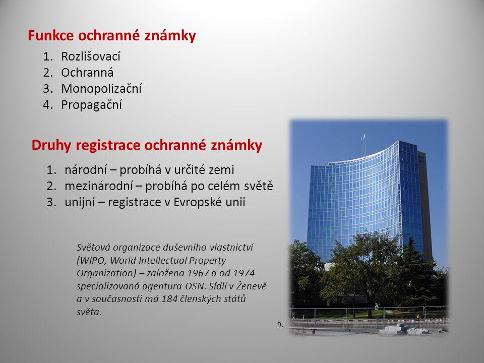 Funkce ochranné známky 1.Rozlišovací 2.Ochranná 3.Monopolizační 4.Propagační Druhy registrace ochranné známky 1.národní – probíhá v určité zemi 2.mezinárodní – probíhá po celém světě 3.unijní – registrace v Evropské unii Světová organizace duševního vlastnictví (WIPO, World Intellectual Property Organization) – založena 1967 a od 1974 specializovaná agentura OSN.