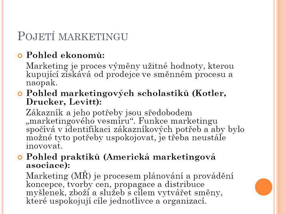 P OJETÍ MARKETINGU Pohled ekonomů: Marketing je proces výměny užitné hodnoty, kterou kupující získává od prodejce ve směnném procesu a naopak.
