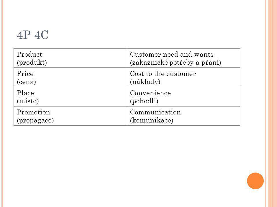 4P 4C Product (produkt) Customer need and wants (zákaznické potřeby a přání) Price (cena) Cost to the customer (náklady) Place (místo) Convenience (pohodlí) Promotion (propagace) Communication (komunikace)