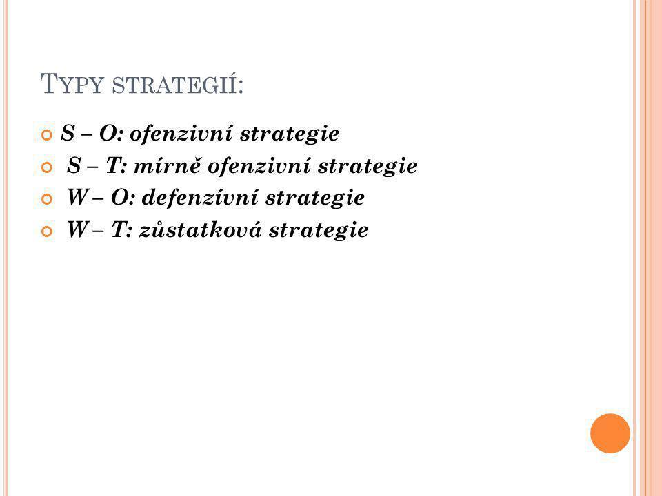 T YPY STRATEGIÍ : S – O: ofenzivní strategie S – T: mírně ofenzivní strategie W – O: defenzívní strategie W – T: zůstatková strategie