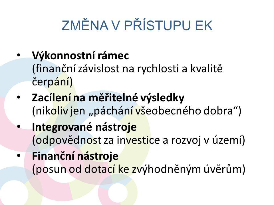 pro všechny NUTS II kromě Prahy (flexibilita v SC 3.2) 4 prioritní osy + osa pro technickou pomoc financování pouze z EFRR návaznost na 9 tematických cílů EU Řídící orgán Ministerstvo pro místní rozvoj STRUKTURA IROP