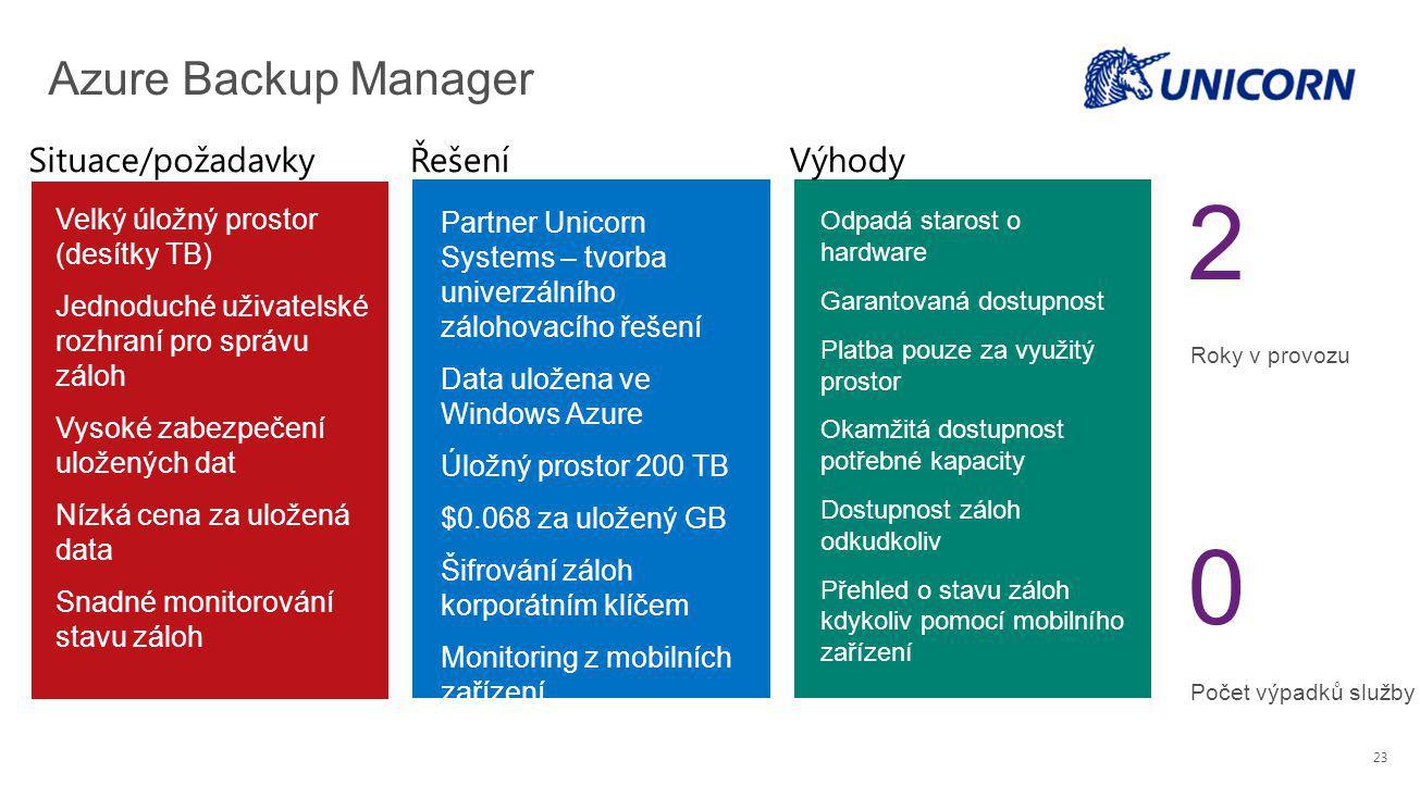 Azure Backup Manager 2 Roky v provozu 0 Počet výpadků služby 23 Velký úložný prostor (desítky TB) Jednoduché uživatelské rozhraní pro správu záloh Vysoké zabezpečení uložených dat Nízká cena za uložená data Snadné monitorování stavu záloh Odpadá starost o hardware Garantovaná dostupnost Platba pouze za využitý prostor Okamžitá dostupnost potřebné kapacity Dostupnost záloh odkudkoliv Přehled o stavu záloh kdykoliv pomocí mobilního zařízení Partner Unicorn Systems – tvorba univerzálního zálohovacího řešení Data uložena ve Windows Azure Úložný prostor 200 TB $0.068 za uložený GB Šifrování záloh korporátním klíčem Monitoring z mobilních zařízení