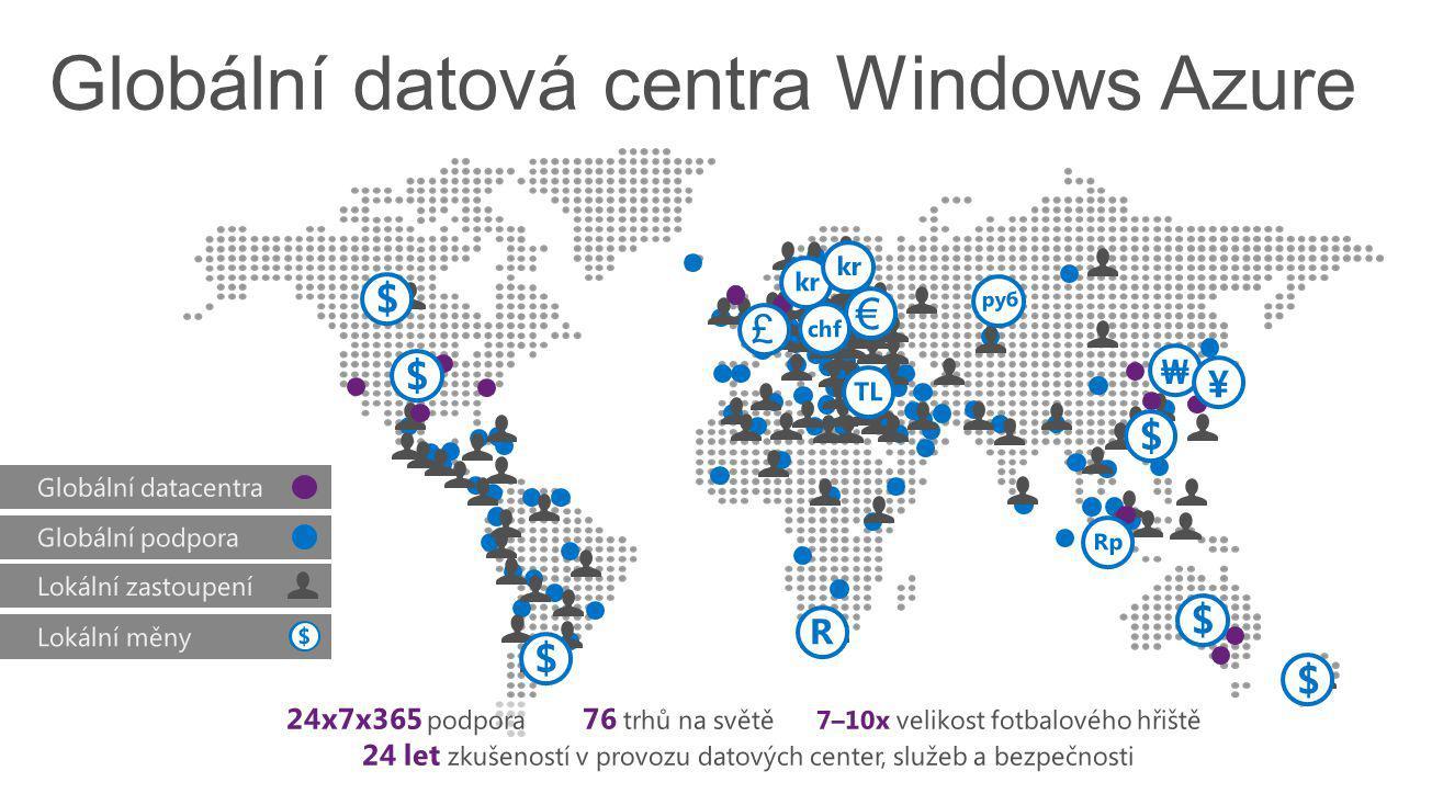 WINDOWS AZURE WEBSITES Webové portály