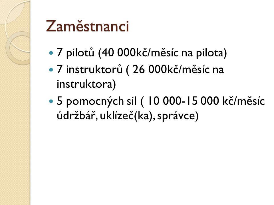 Zaměstnanci 7 pilotů (40 000kč/měsíc na pilota) 7 instruktorů ( 26 000kč/měsíc na instruktora) 5 pomocných sil ( 10 000-15 000 kč/měsíc údržbář, uklíz