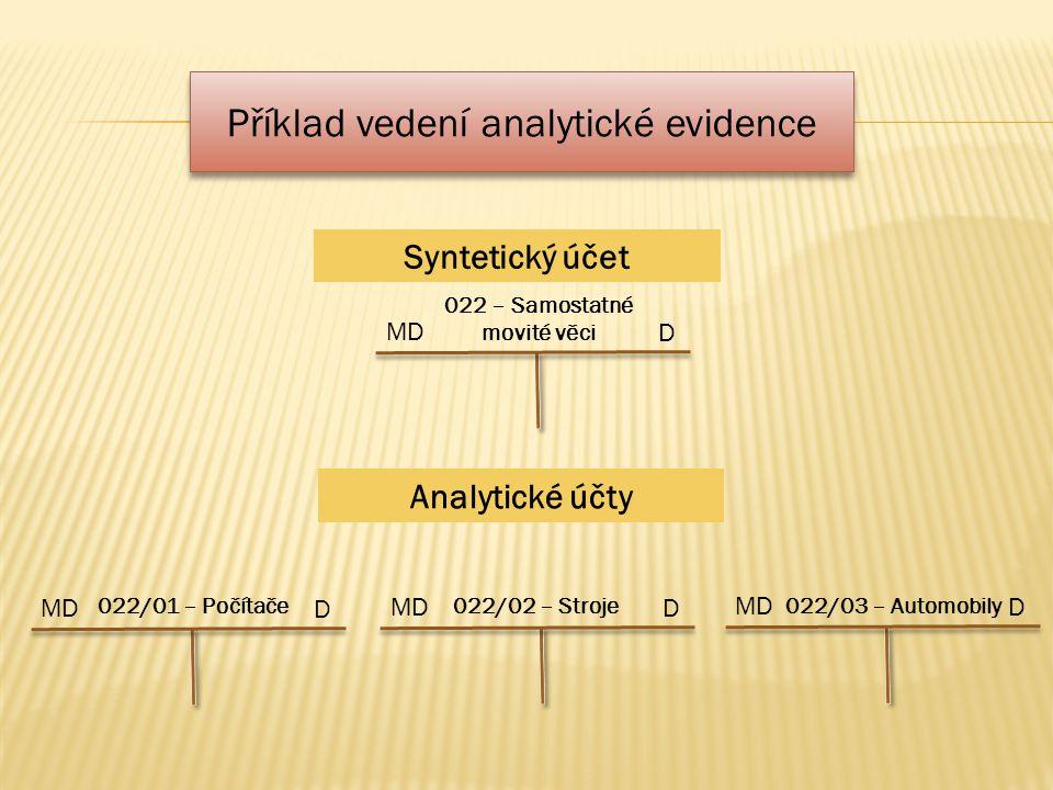 Příklad vedení analytické evidence Syntetický účet Analytické účty MD 022 – Samostatné movité věci D MD 022/01 – Počítače D MD D D 022/02 – Stroje022/