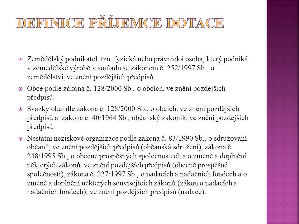  Zájmová sdružení právnických osob podle §20f a následujících zákona č.