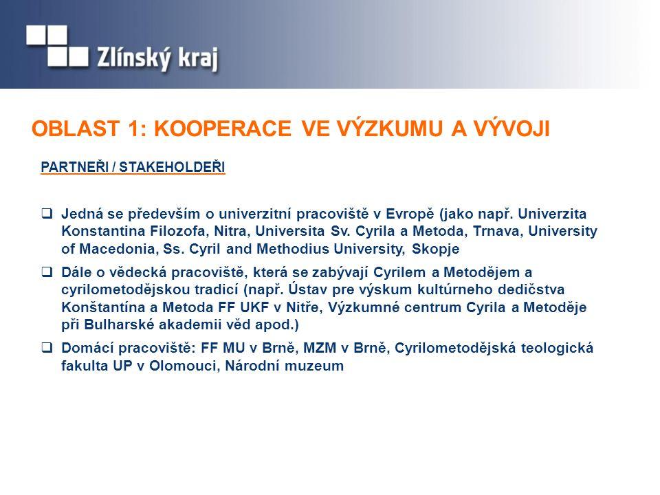 PARTNEŘI / STAKEHOLDEŘI  Jedná se především o univerzitní pracoviště v Evropě (jako např. Univerzita Konstantina Filozofa, Nitra, Universita Sv. Cyri