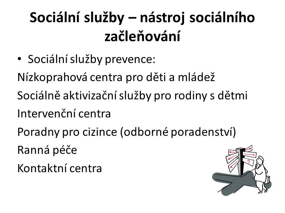 Sociální služby – nástroj sociálního začleňování Sociální služby prevence: Nízkoprahová centra pro děti a mládež Sociálně aktivizační služby pro rodin