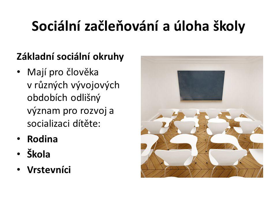 Sociální začleňování a úloha školy Základní sociální okruhy Mají pro člověka v různých vývojových obdobích odlišný význam pro rozvoj a socializaci dít