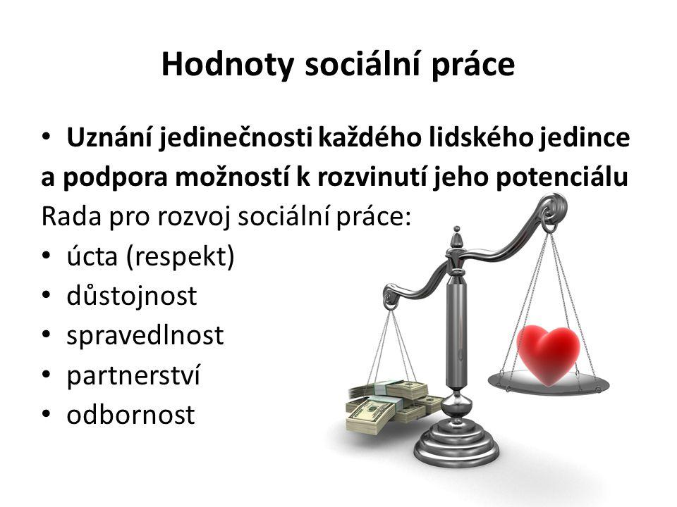Hodnoty sociální práce Uznání jedinečnosti každého lidského jedince a podpora možností k rozvinutí jeho potenciálu Rada pro rozvoj sociální práce: úct
