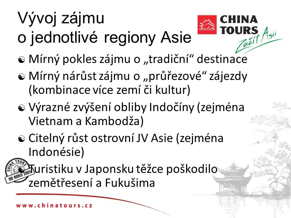 """Vývoj zájmu o jednotlivé regiony Asie  Mírný pokles zájmu o """"tradiční destinace  Mírný nárůst zájmu o """"průřezové zájezdy (kombinace více zemí či kultur)  Výrazné zvýšení obliby Indočíny (zejména Vietnam a Kambodža)  Citelný růst ostrovní JV Asie (zejména Indonésie)  Turistiku v Japonsku těžce poškodilo zemětřesení a Fukušima"""