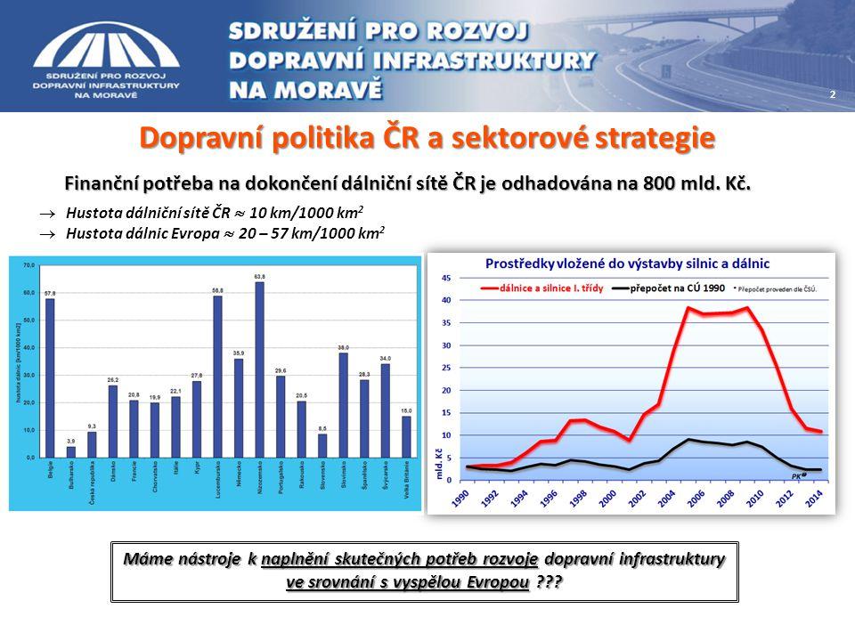 Dopravní politika ČR a sektorové strategie 2 Máme nástroje k naplnění skutečných potřeb rozvoje dopravní infrastruktury ve srovnání s vyspělou Evropou .