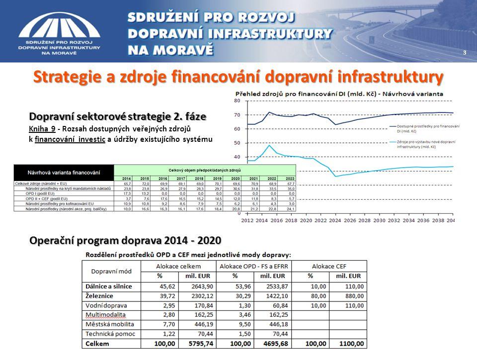 Strategie a zdroje financování dopravní infrastruktury 3 Dopravní sektorové strategie 2.