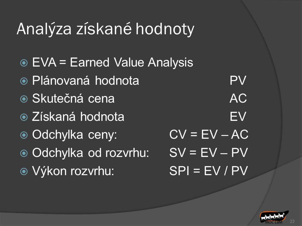 23 Analýza získané hodnoty  EVA = Earned Value Analysis  Plánovaná hodnota PV  Skutečná cena AC  Získaná hodnota EV  Odchylka ceny: CV = EV – AC