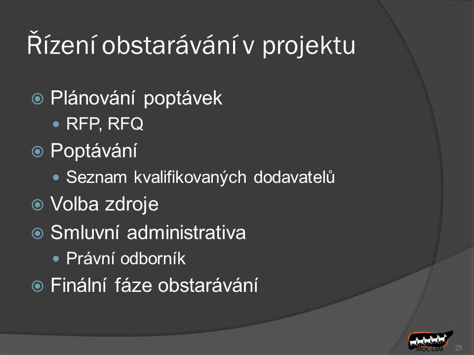 Řízení obstarávání v projektu  Plánování poptávek RFP, RFQ  Poptávání Seznam kvalifikovaných dodavatelů  Volba zdroje  Smluvní administrativa Práv
