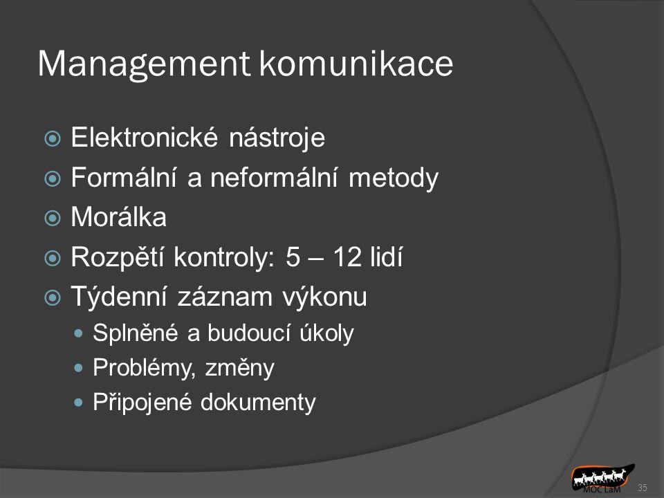 35 Management komunikace  Elektronické nástroje  Formální a neformální metody  Morálka  Rozpětí kontroly: 5 – 12 lidí  Týdenní záznam výkonu Spln