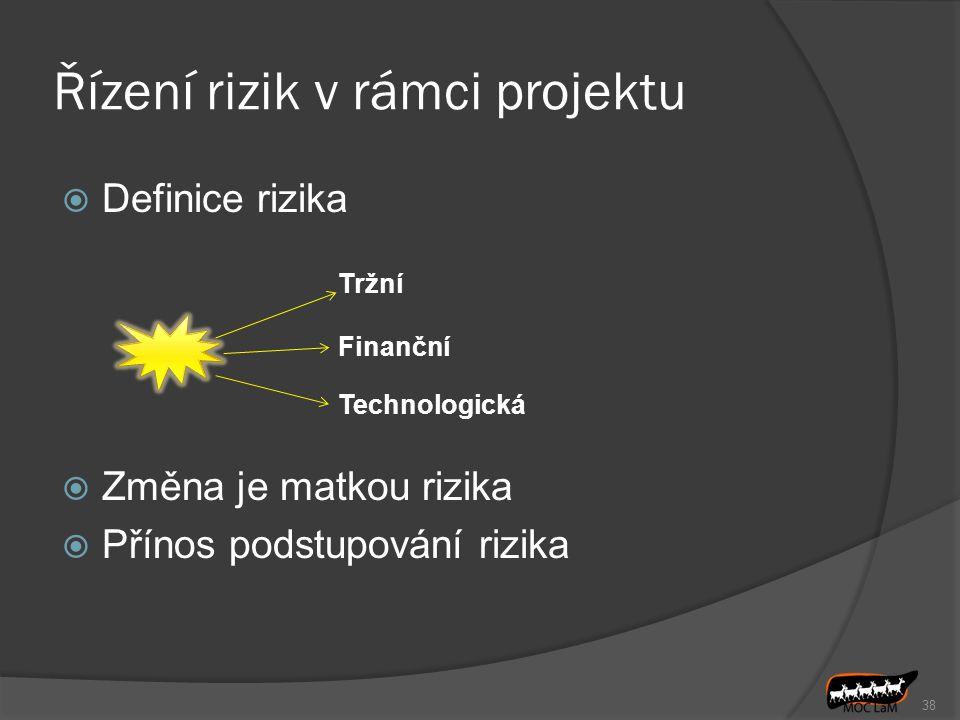 Řízení rizik v rámci projektu  Definice rizika  Změna je matkou rizika  Přínos podstupování rizika 38 Tržní Finanční Technologická