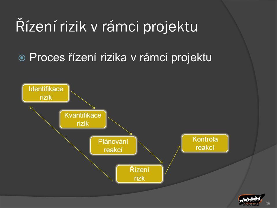 Řízení rizik v rámci projektu  Proces řízení rizika v rámci projektu 39 Identifikace rizik Kvantifikace rizik Plánování reakcí Řízení rizk Kontrola r