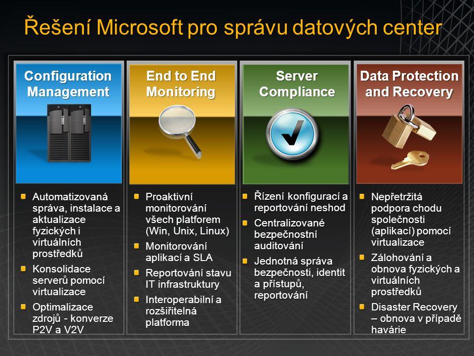 Automatizovaná správa, instalace a aktualizace fyzických i virtuálních prostředků Konsolidace serverů pomocí virtualizace Optimalizace zdrojů - konver