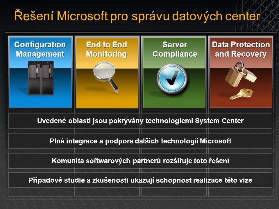 Configuration Management End to End Monitoring Server Compliance Data Protection and Recovery Uvedené oblasti jsou pokrývány technologiemi System Cent