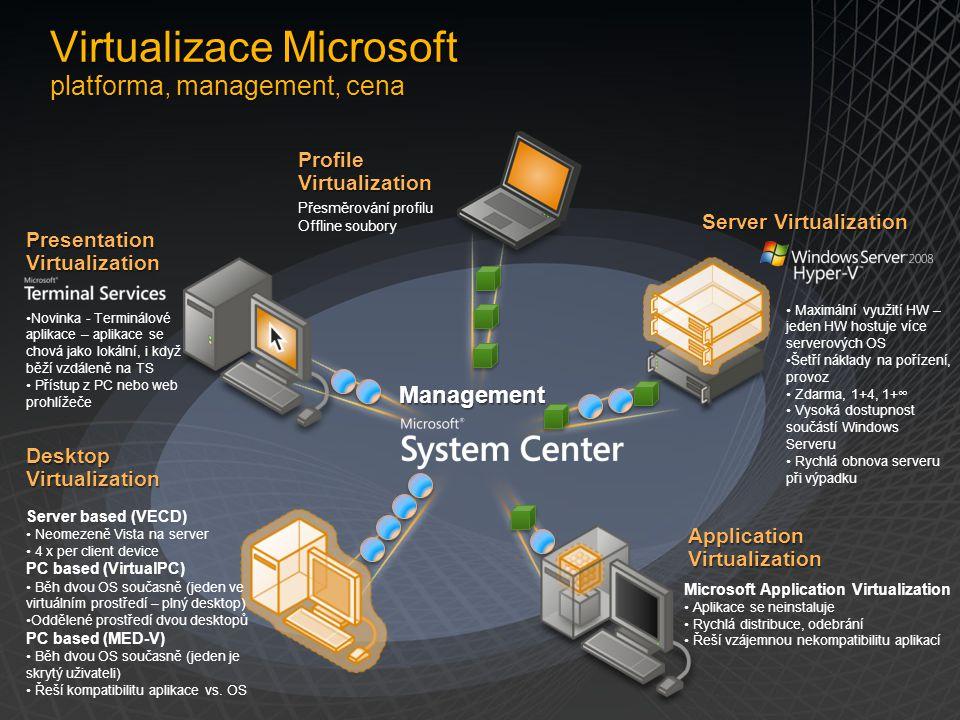 Management Virtualizace Microsoft platforma, management, cena Desktop Virtualization Server based (VECD) Neomezeně Vista na server 4 x per client device PC based (VirtualPC) Běh dvou OS současně (jeden ve virtuálním prostředí – plný desktop) Oddělené prostředí dvou desktopů PC based (MED-V) Běh dvou OS současně (jeden je skrytý uživateli) Řeší kompatibilitu aplikace vs.