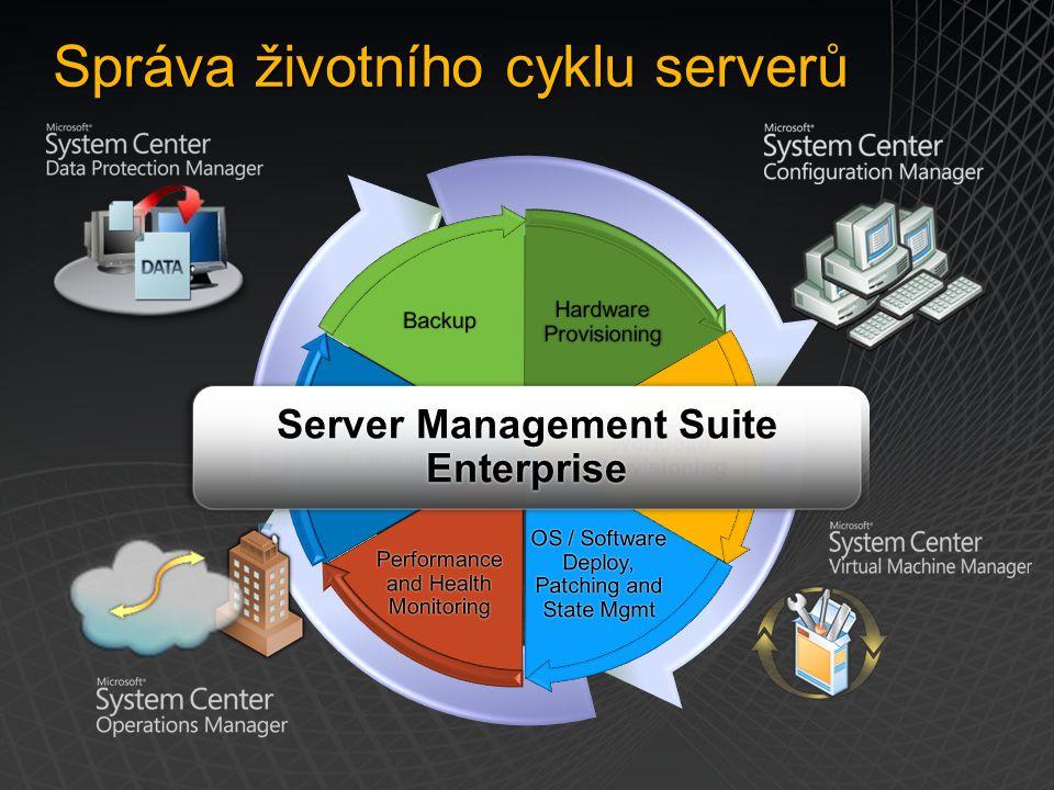 Správa životního cyklu serverů
