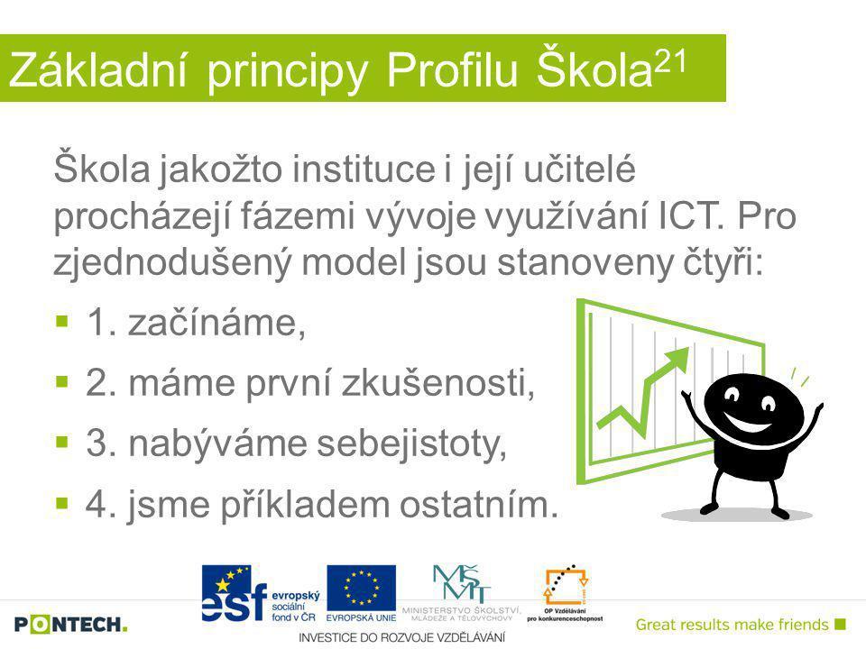 Základní principy Profilu Škola 21 Škola jakožto instituce i její učitelé procházejí fázemi vývoje využívání ICT.