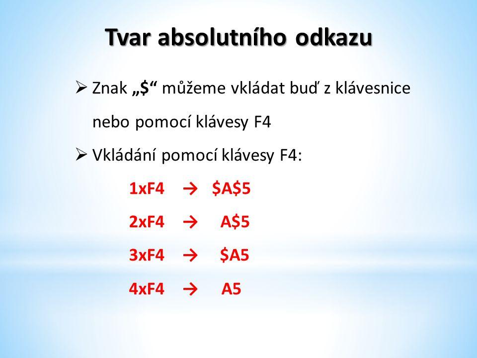 """Tvar absolutního odkazu  Znak """"$ můžeme vkládat buď z klávesnice nebo pomocí klávesy F4  Vkládání pomocí klávesy F4: 1xF4 → $A$5 2xF4 → A$5 3xF4 → $A5 4xF4 → A5"""