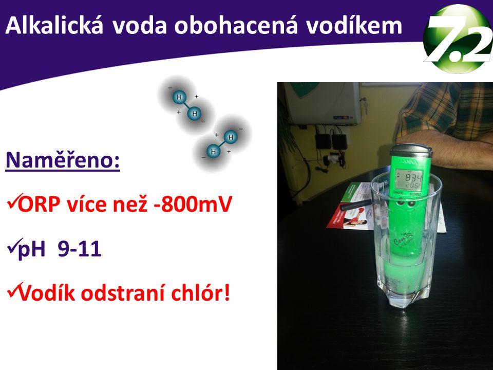 Alkalická voda obohacená vodíkem Naměřeno: ORP více než -800mV pH 9-11 Vodík odstraní chlór!