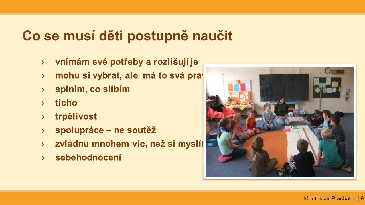 Montessori Prachatice | 9 Co se musí děti postupně naučit ›vnímám své potřeby a rozlišuji je ›mohu si vybrat, ale má to svá pravidla ›splním, co slíbí